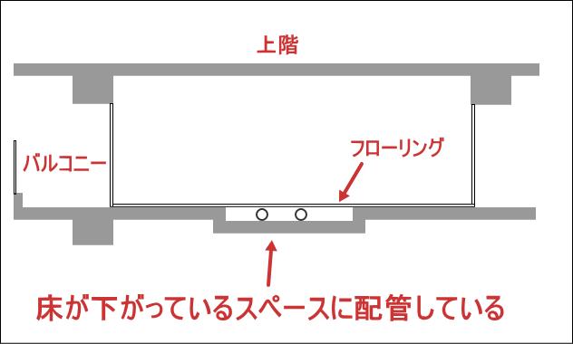 マンション住戸の断面図