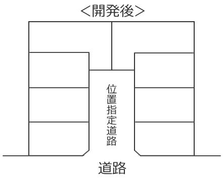 開発後の位置指定道路