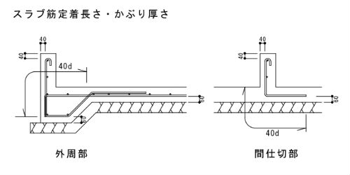 ちなみに、基礎の底盤に敷くサイコロの設置間隔は910mm以下としますが、実際にはもっと短い間隔で設置されていることも多いです。